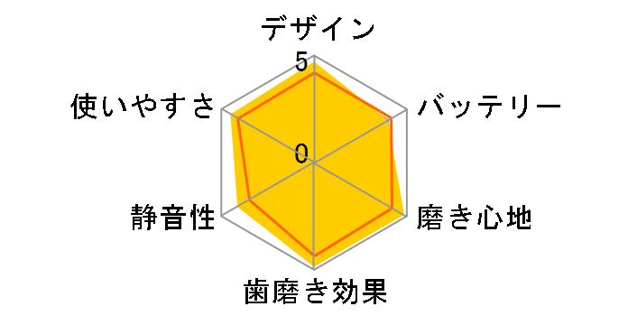 音波振動ハブラシ ドルツ EW-DL54