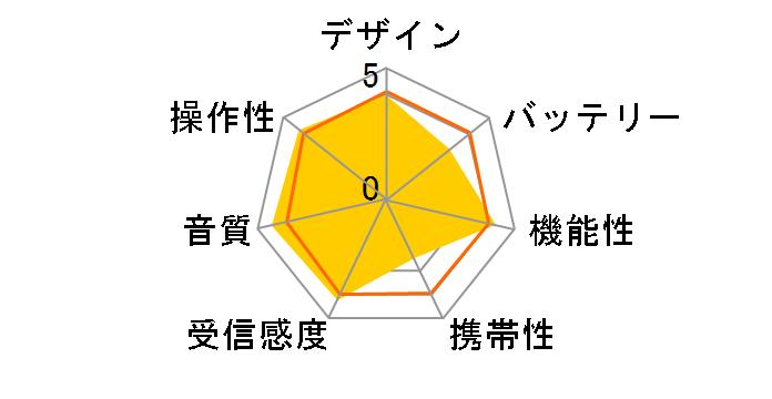 RF-U180TV
