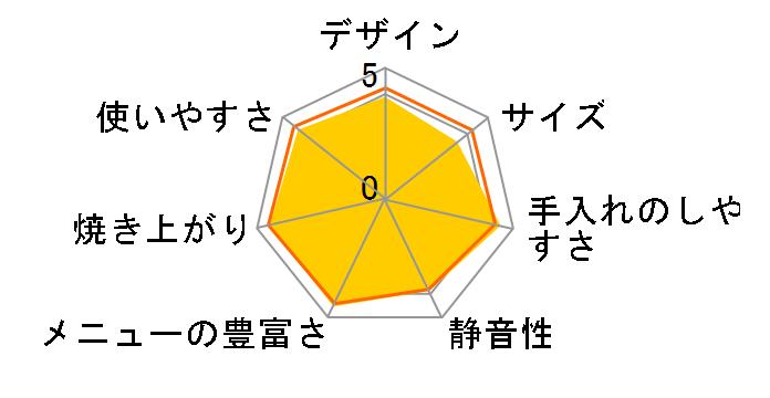 SD-MT2