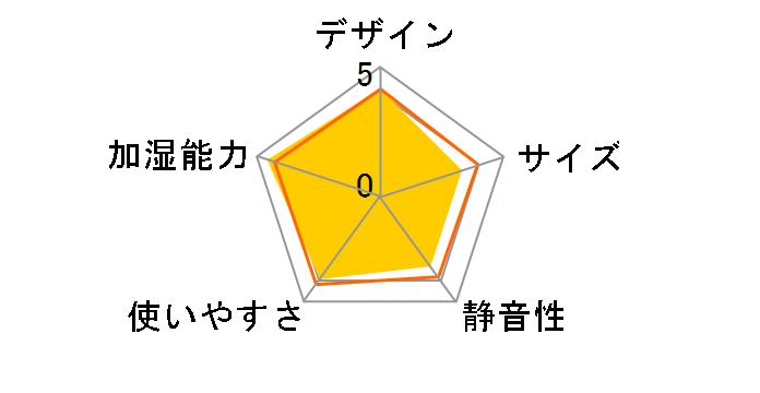FE-KFR05