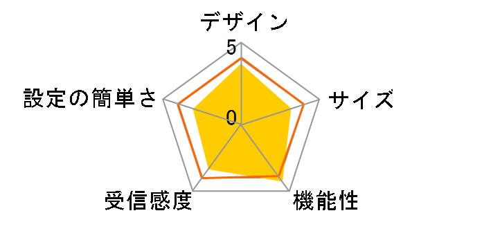 WN-AX2033GR2/E [ミレニアム群青]