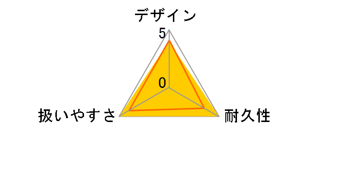 FAW105 (SC)