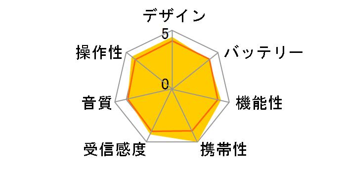 TY-SPR4