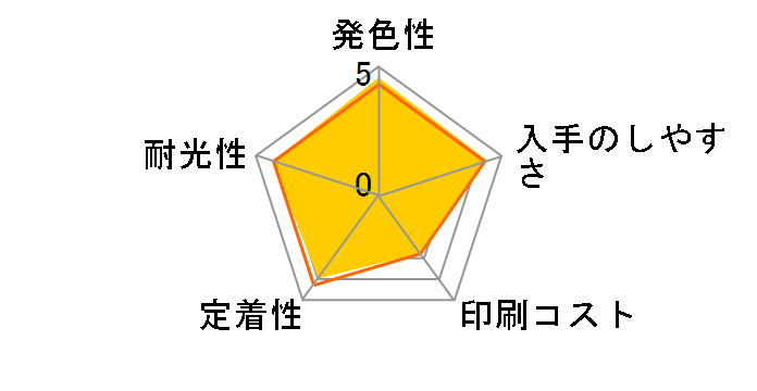 BCI-381XLC [シアン 大容量]