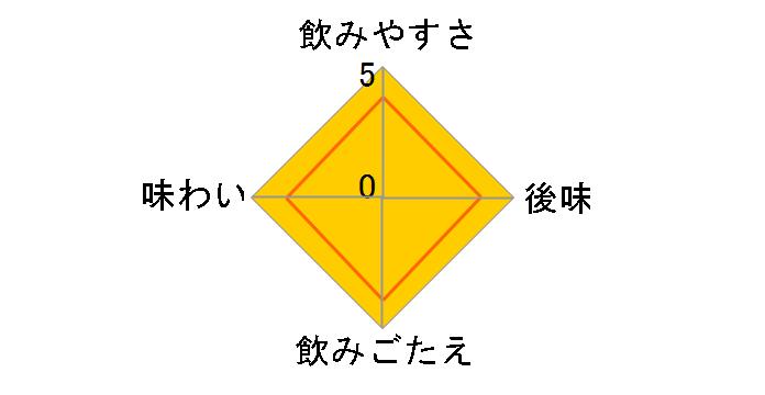 南アルプススパークリング 無糖ドライオレンジ 500ml ×24本