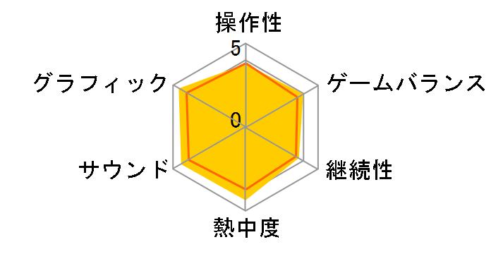 バイオハザード RE:2 Z Version [PS4]