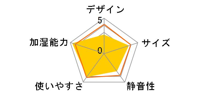 EE-RN35