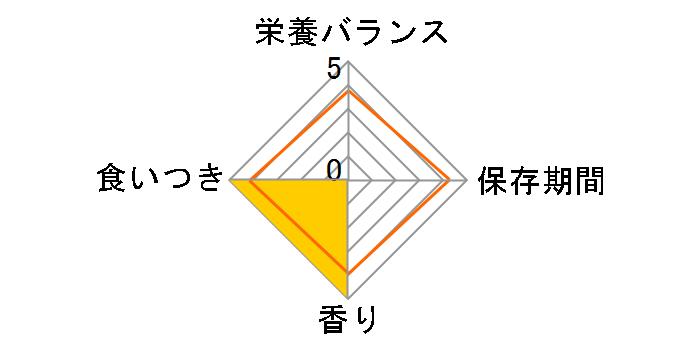 シーバ とろ〜りメルティ まぐろ味セレクション 12gx20本