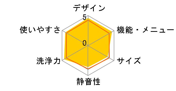 ヒートリサイクル 風アイロン ビッグドラム BD-NV120CL