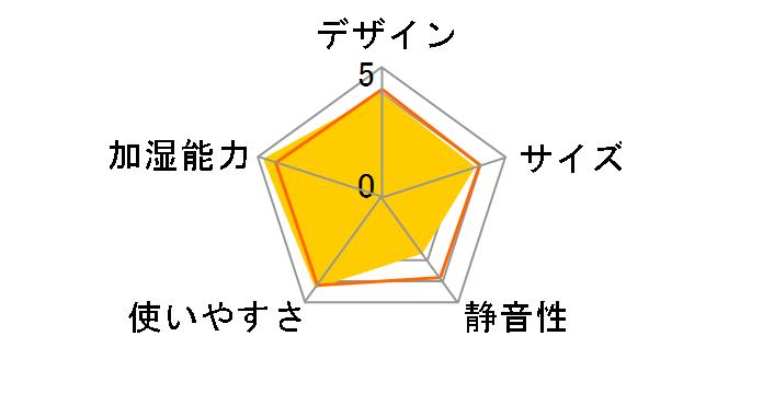 ダイニチプラス HD-243