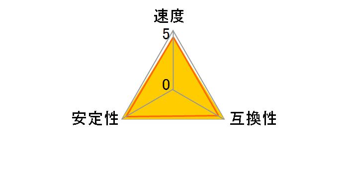 W4U2666PS-8GC19 [DDR4 PC4-21300 8GB 2枚組]