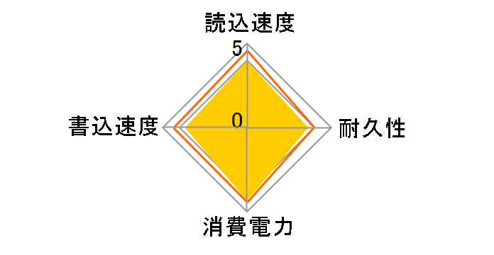 GH-SSDR2SA120