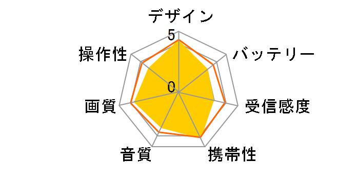 AQUOSポータブル 2T-C16AP-B [ブラック系]