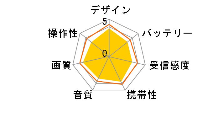 AQUOSポータブル 2T-C12AF-B [ブラック系]