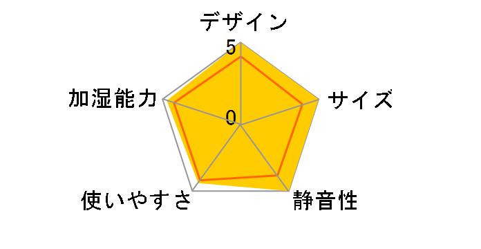 ダイニチプラス HD-3018