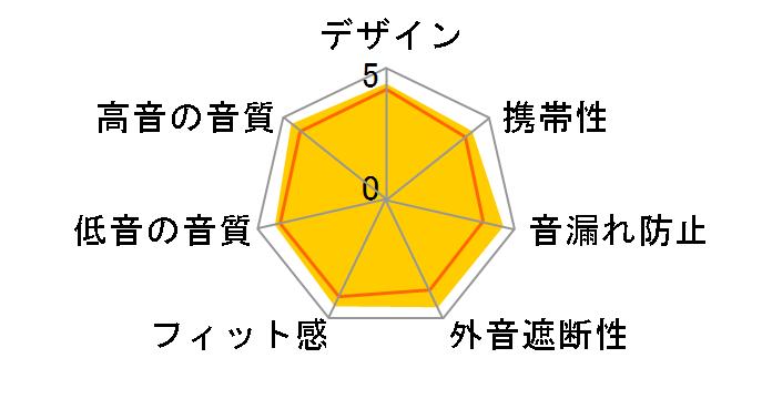 IER-M9