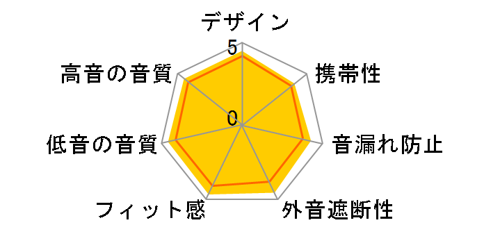 IER-M7