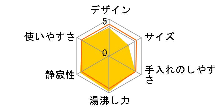 VE電気まほうびん 優湯生 CV-WB30