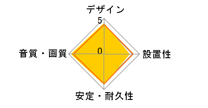 DLC-HX10 [1m]