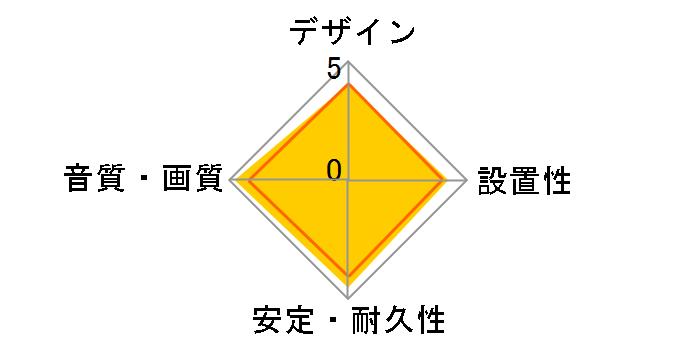 DLC-HX20 [2m]