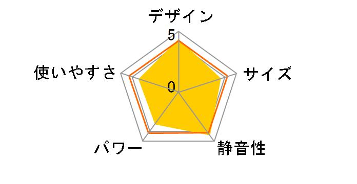 ユニカルド RHJ65L0915