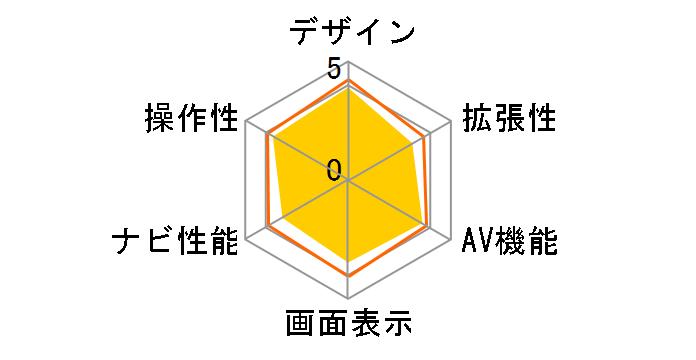 ストラーダ CN-RE05D