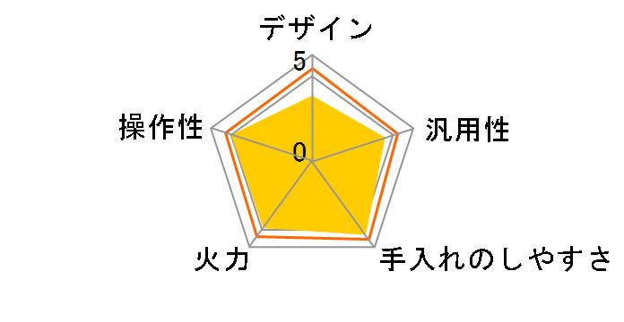 MR-S20M