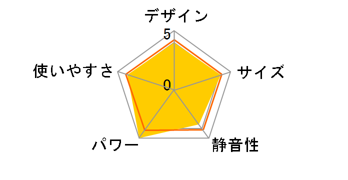 KJCH-12DD3