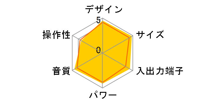 CDレシーバーシステム D-T1