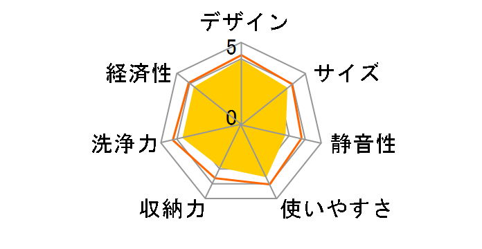 SDW-J5L