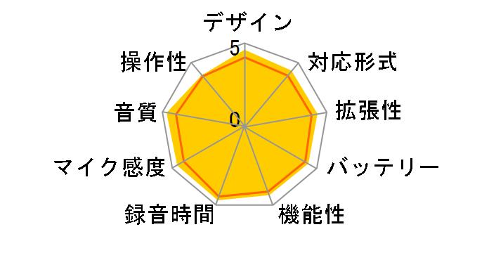 PCM-A10