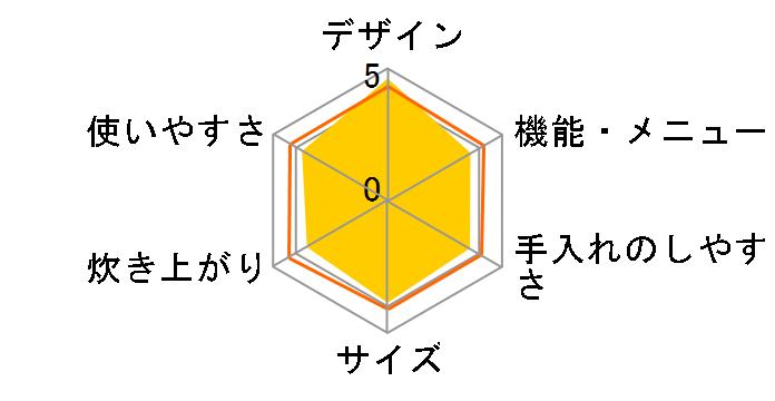 JJ-M31D