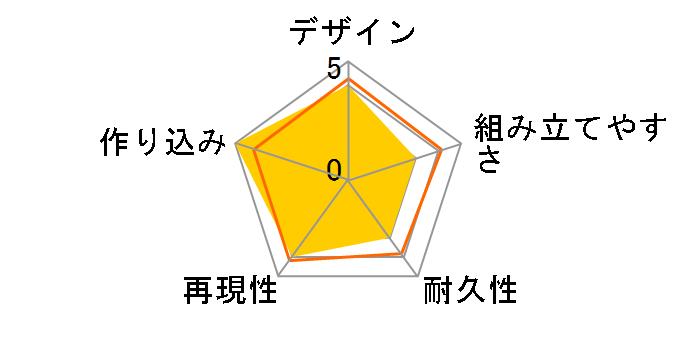HGBD 1/144 ガンダムダブルオースカイHWS (トランザムインフィニティモード)