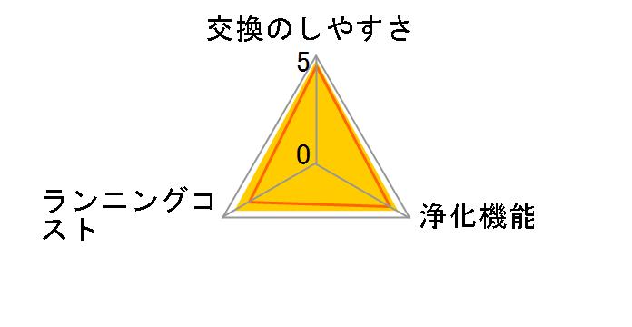 HV-FH7