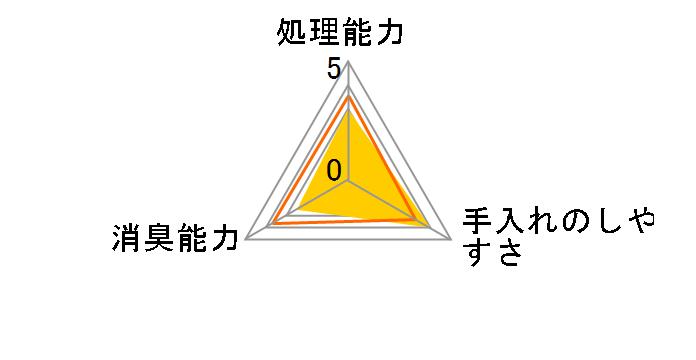 クリーンミュウ モコモコ オリジナル 8L