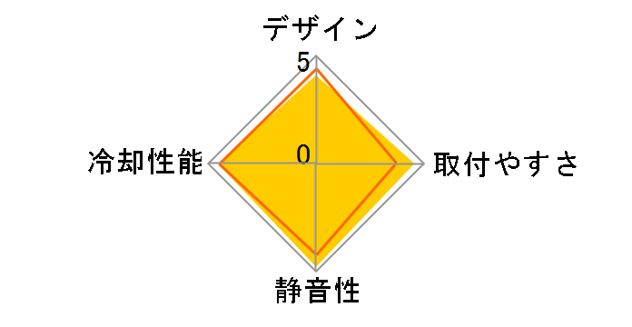 NH-L9i