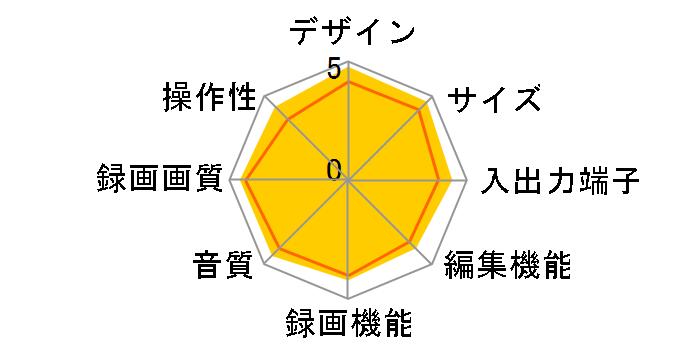 おうちクラウドディーガ DMR-UCZ2060