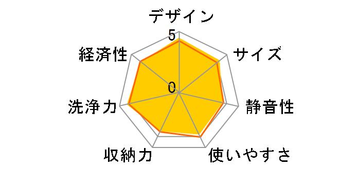ADW-GM1