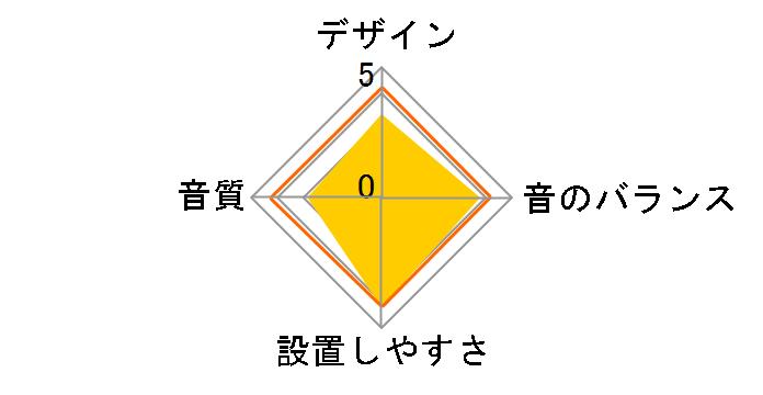 TS-G1010F