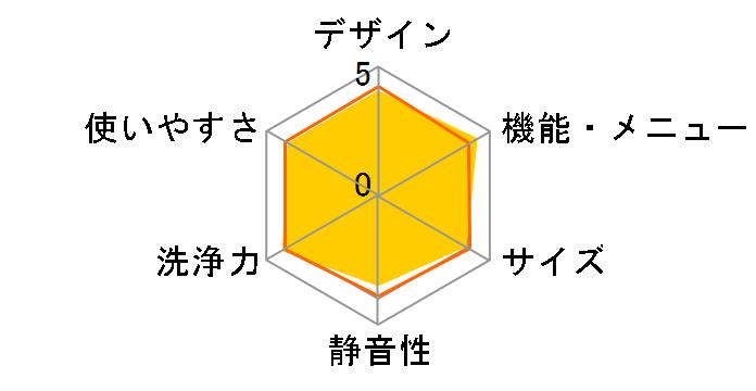 ヒートリサイクル 風アイロン ビッグドラム BD-SX110CL