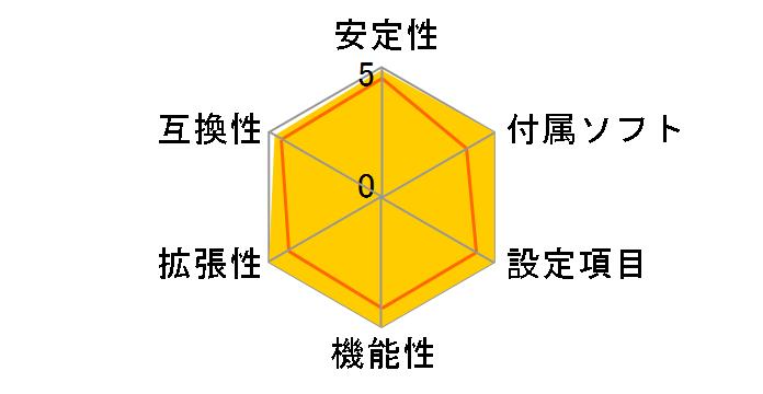 Z390 Taichi