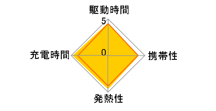 eneloop pro 単4形 4本パック(ハイエンドモデル) BK-4HCD/4C
