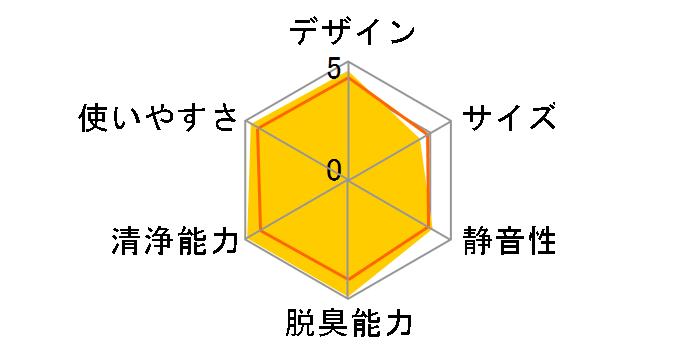 KI-JP100