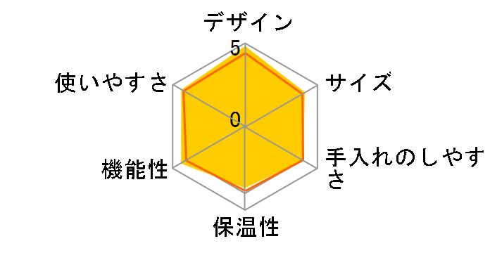 CM-D457B