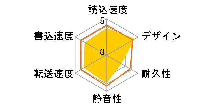 AHV620S-1TU31-CBL [ブルー]