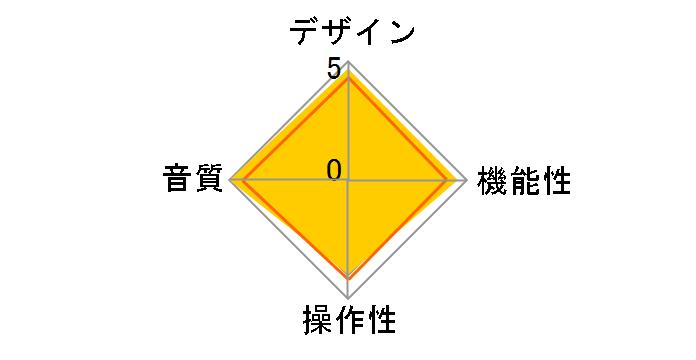 USB DAC/ADC Nu 1