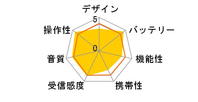 TY-HR3