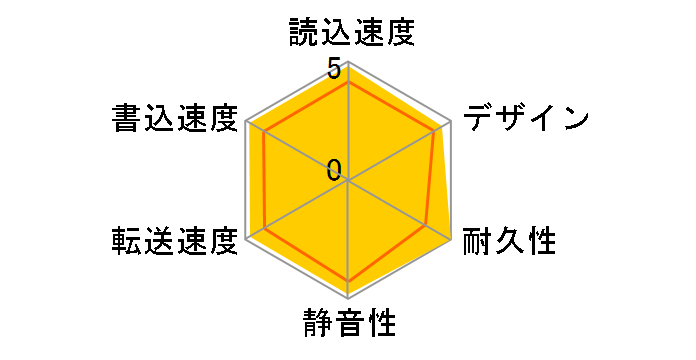 HDCZ-UT2WC [ホワイト]