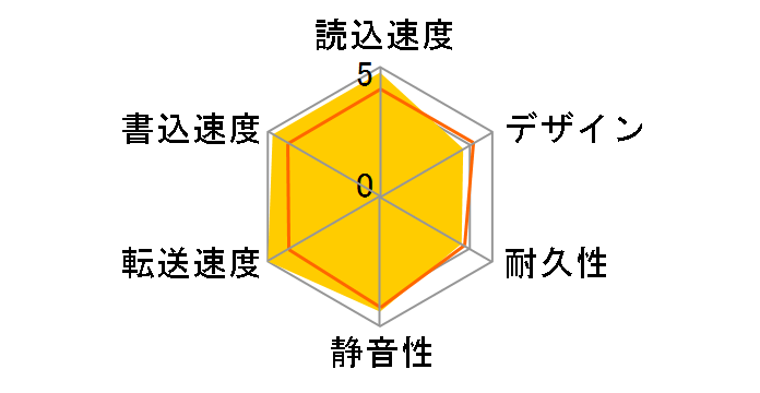 HDCZ-UT4WC [ホワイト]