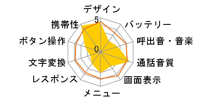 カードケータイ KY-01L